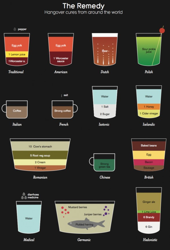 The Remedy: Hangover Cures from Around the World